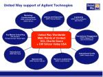 united way support of agilent technogies