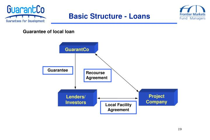 Basic Structure - Loans