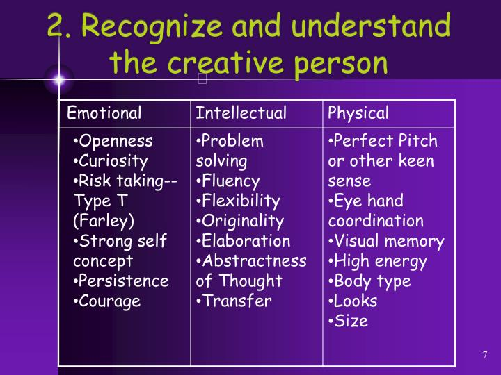 2. Recognize and understand the creative person