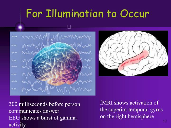 For Illumination to Occur