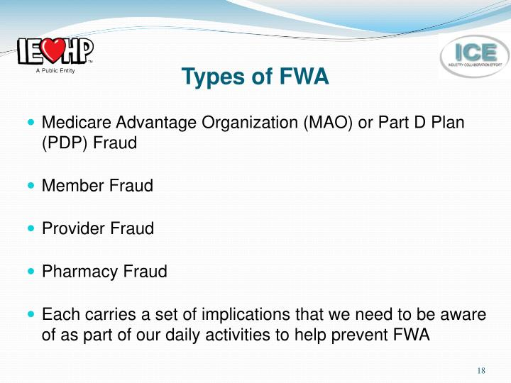 Types of FWA