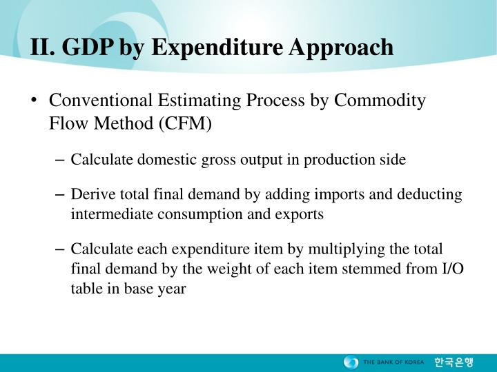 II. GDP by Expenditure Approach