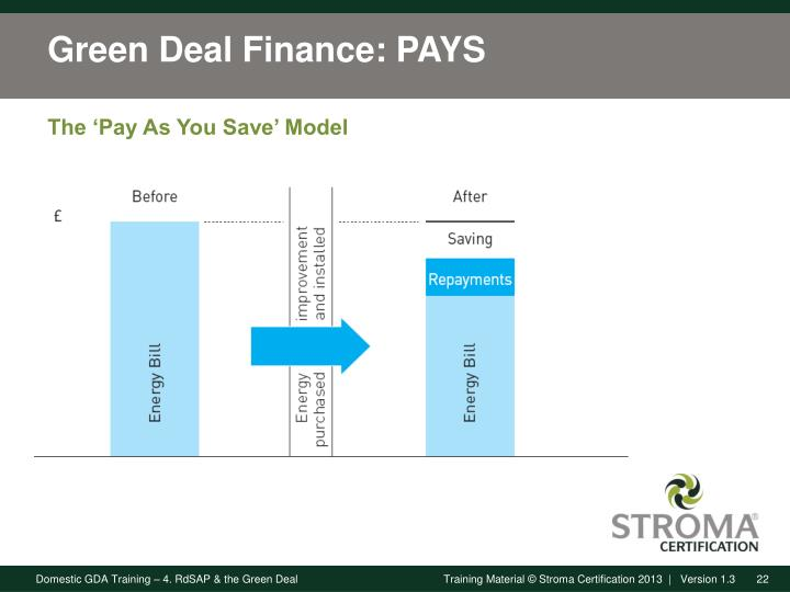 Green Deal Finance: PAYS
