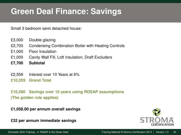 Green Deal Finance: Savings