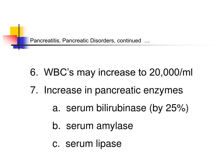 Pancreatitis, Pancreatic Disorders, continued  …