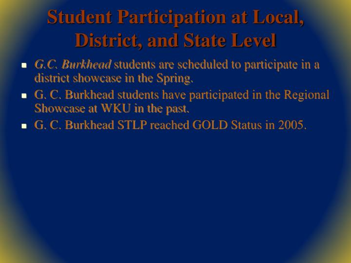 Student Participation at Local, District, and State Level