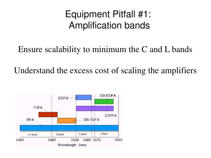 Equipment Pitfall #1: