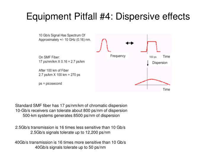 Equipment Pitfall #4: Dispersive effects