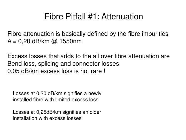 Fibre Pitfall #1: Attenuation