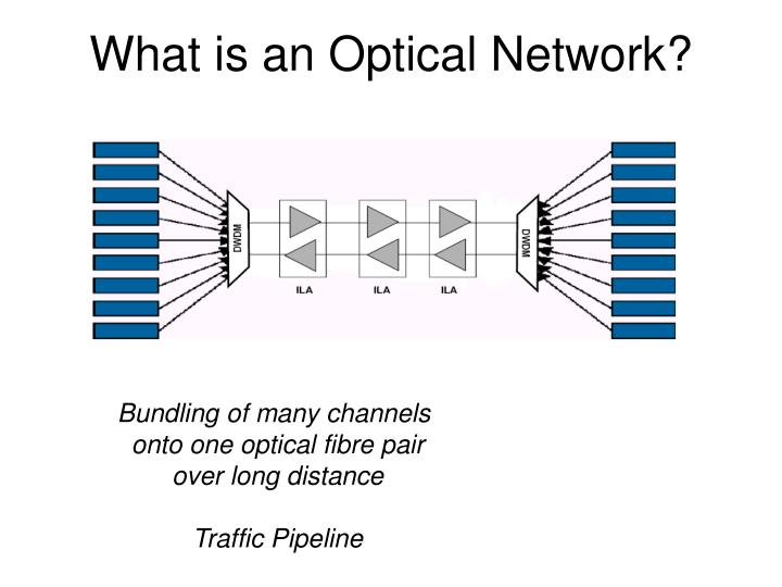What is an optical network