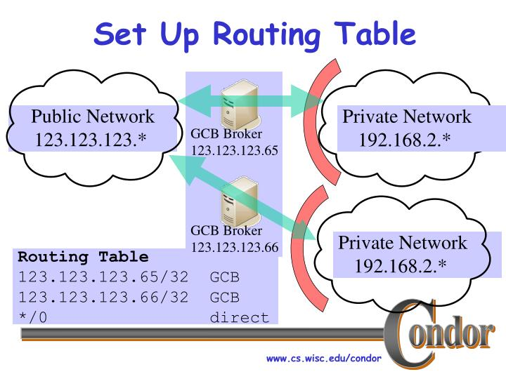Set Up Routing Table