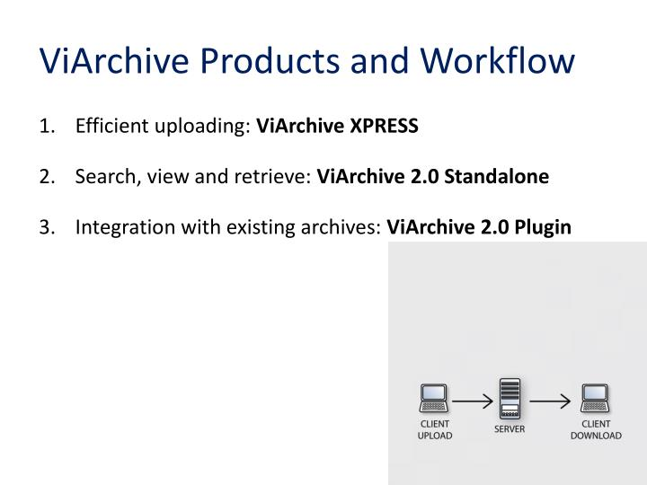 ViArchive Products and Workflow