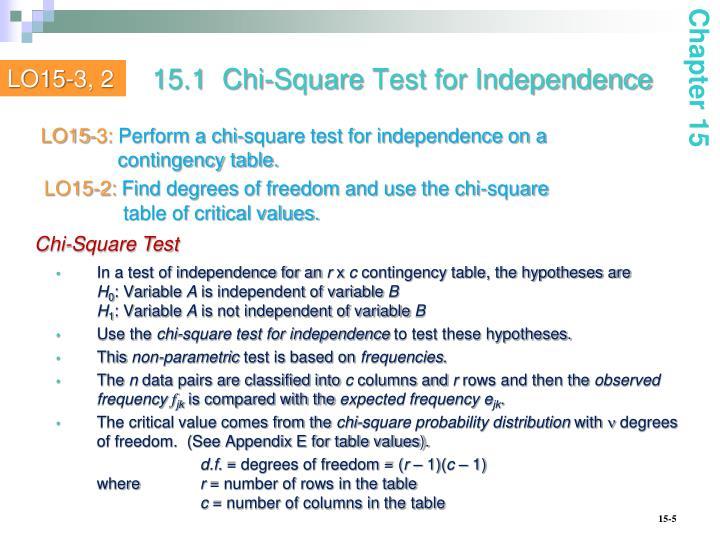 15.1  Chi-Square