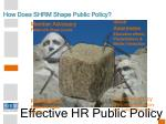 how does shrm shape public policy