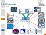 shrm partnerships1