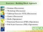 exercises building block approach