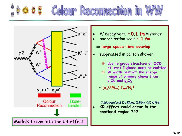 Colour Reconnection in WW