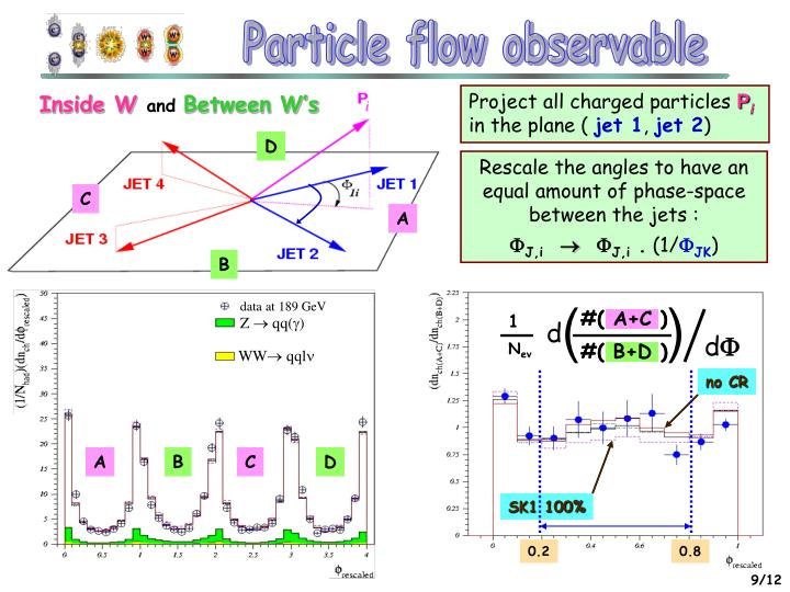 Particle flow observable