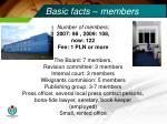 basic facts members