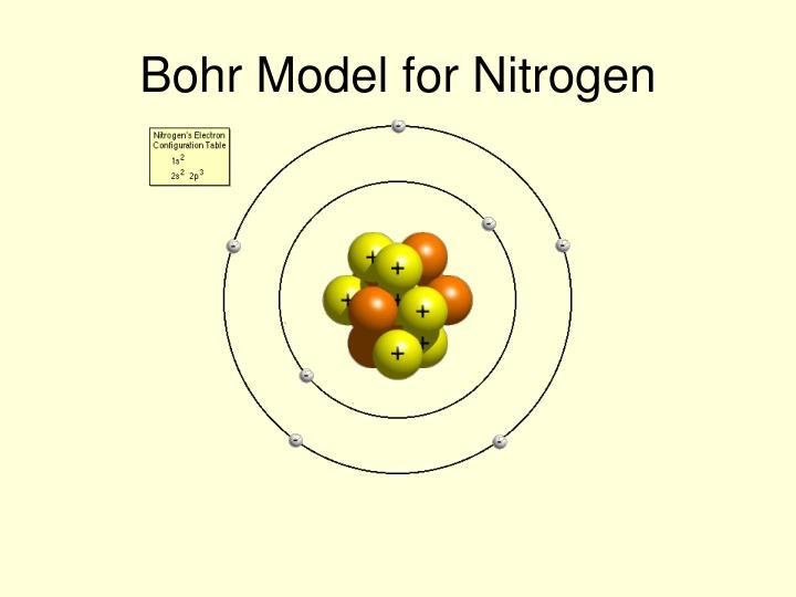 Bohr Model for Nitrogen