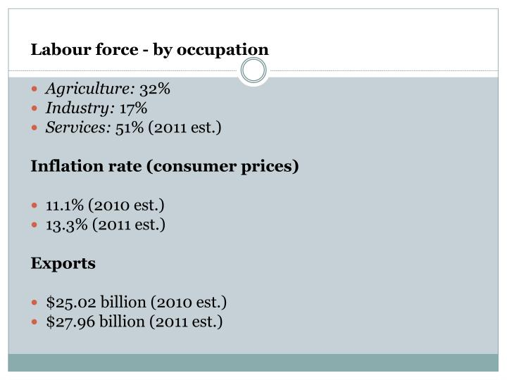 Labour force - by occupation