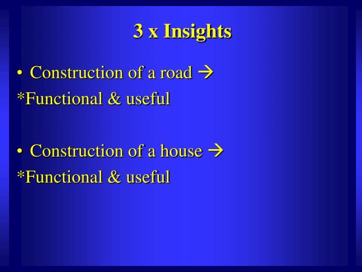 3 x Insights