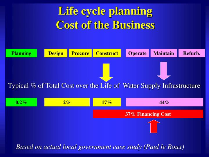 Life cycle planning