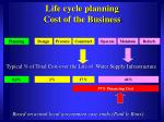 life cycle planning cost of the business