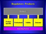 regulators products