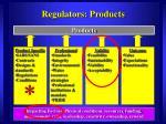 regulators products1