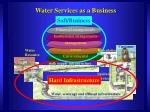 water services as a business