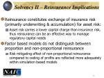 solvency ii reinsurance implications