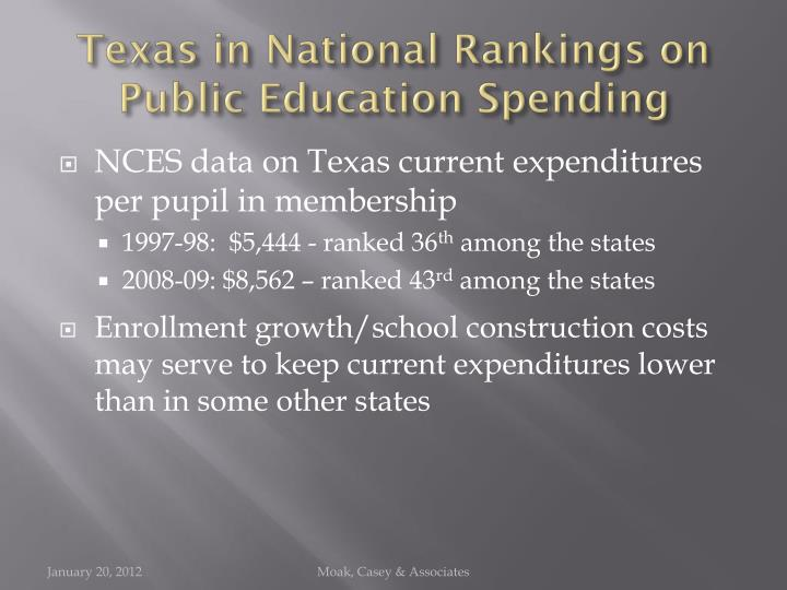 Texas in National Rankings on Public Education Spending