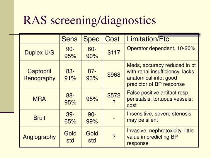 RAS screening/diagnostics