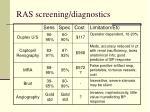 ras screening diagnostics