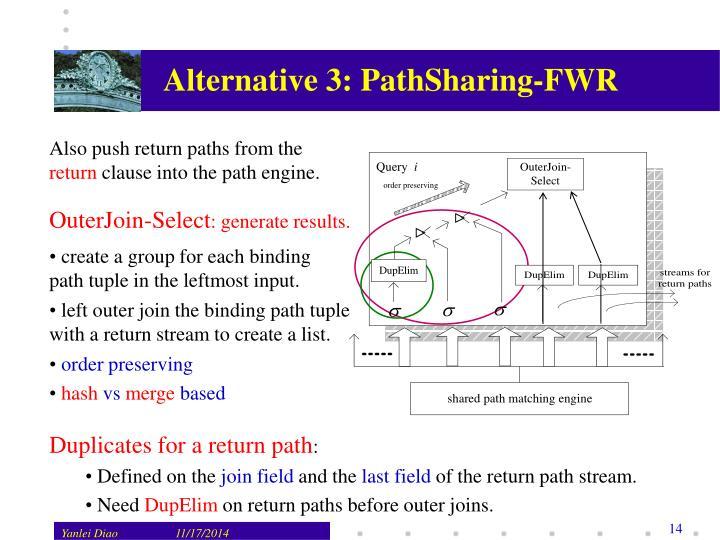 Alternative 3: PathSharing-FWR