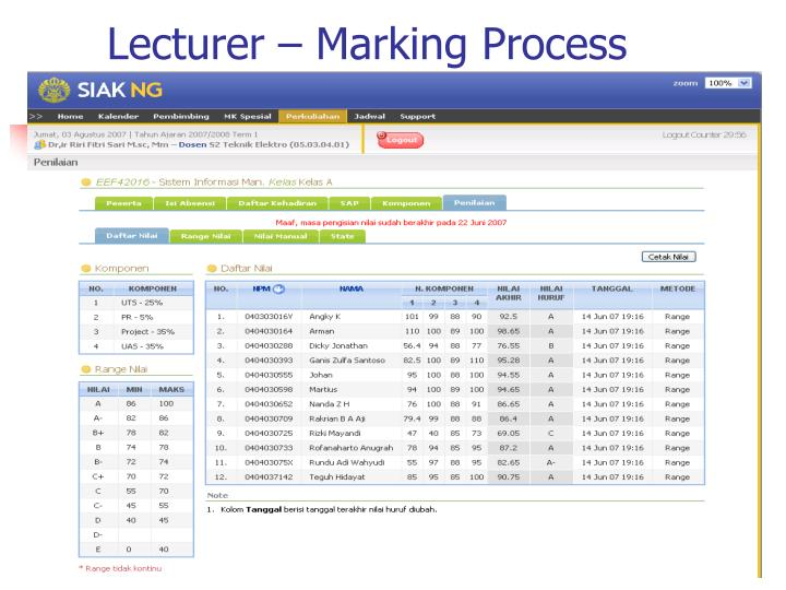 Lecturer – Marking Process