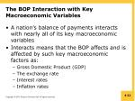 the bop interaction with key macroeconomic variables