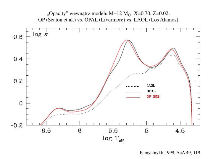 """""""Opacity"""" wewnątrz modelu M=12 M"""