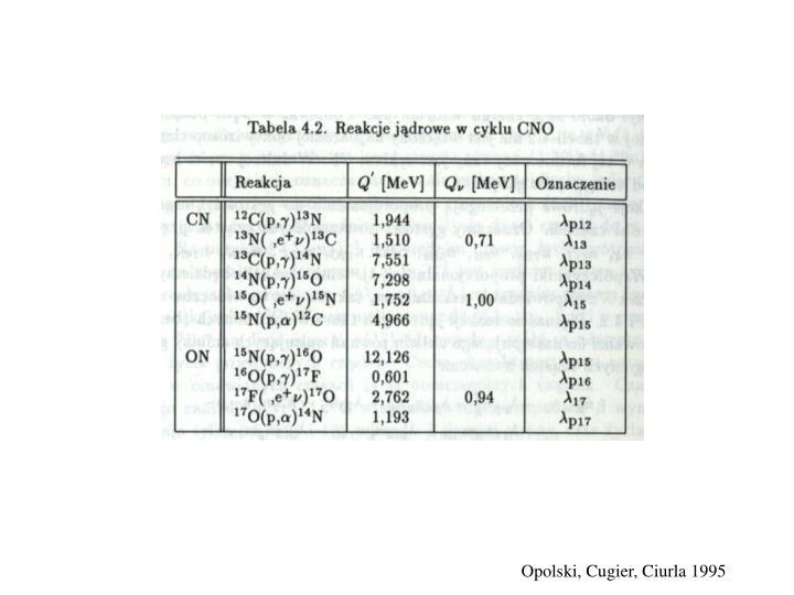 Opolski, Cugier, Ciurla 1995