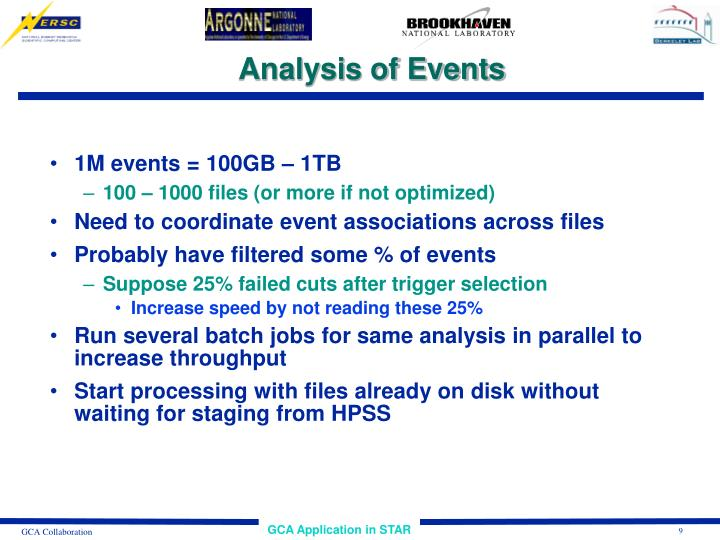 Analysis of Events