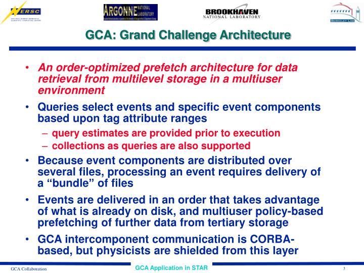 GCA: Grand Challenge Architecture