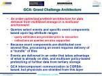 gca grand challenge architecture
