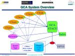 gca system overview