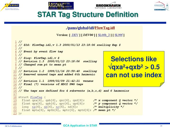 STAR Tag Structure Definition