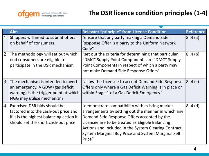 The DSR licence condition principles (1-4)