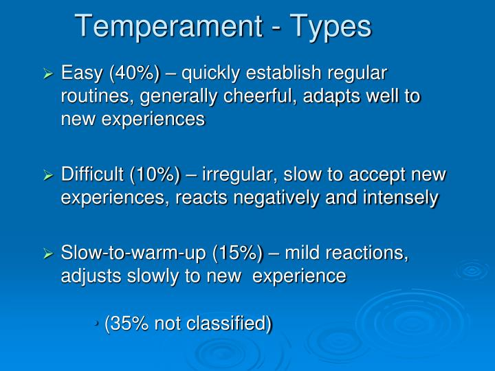 Temperament - Types