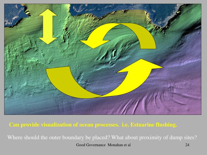 Can provide visualization of ocean processes.  i.e. Estuarine flushing.