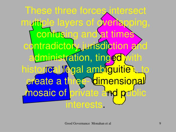 These three forces intersect
