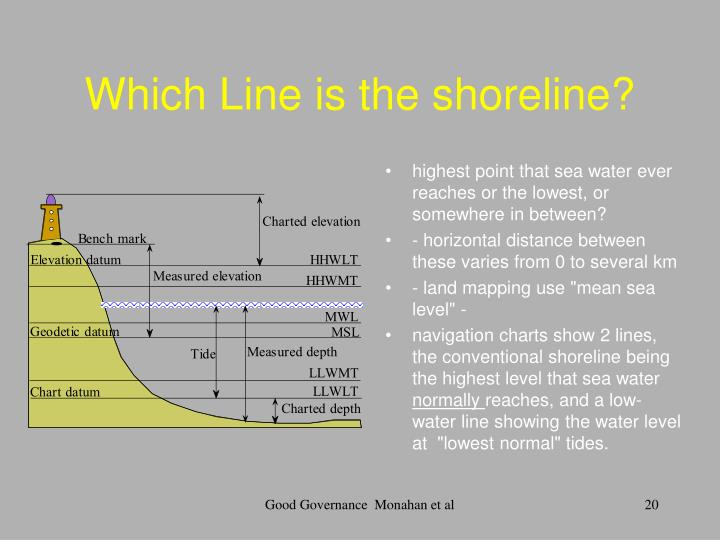 Which Line is the shoreline?